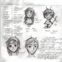 Philippine-tan Sketches by WoWxSaBaW