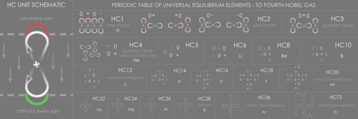 HC Unit Schematic by mike1966