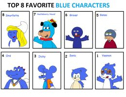My Top 8 Blue Characters by hmcvirgo92