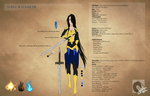 Alina Ref. (human form) by chrissi1997