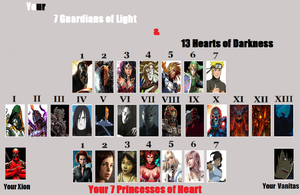 7 Hearts 7 Guardians 13 Dark Souls by WOLFBLADE111