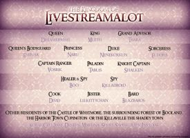 Kingdom of Livestreamalot by Tiiara