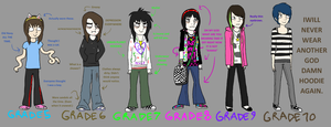 Awkward Greasy Timeline by Exploding-Zombies