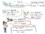 Korean Lesson - 'This is...' by XruamarieX