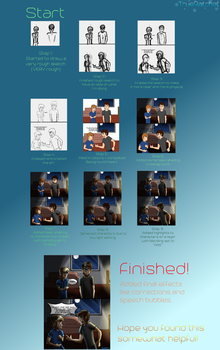 Boiling Point Drawing Process by TrueQuantumCatalyst