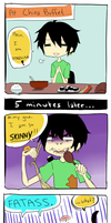 :LoA: How to be skinny by djchungy