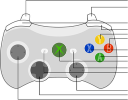 Xbox 360 Controller Control Scheme Diagram by qubodup