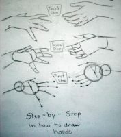 How to draw hands Step-By-Step by JojoLemonJuice
