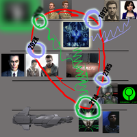 Multiverse timeline by Agent-G245