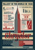 Chrysler - Infographic by yolkia