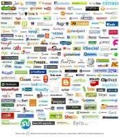 Logos of the Web by Designcollage