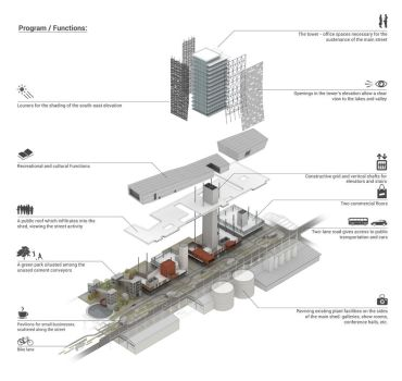 Reuse of an old cement plant - Program by NoamM