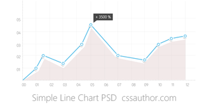 Beautiful Simple Line Chart PSD for Free Download  by cssauthor