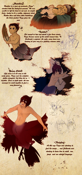 Kaga's Growth Chronicle - Part 1 by Tigryph